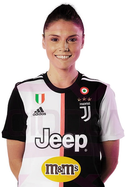 Cecilia Salvai And Juventus Twitter Post Explained – Here Are The Details